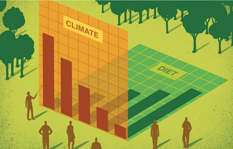 Illustration of two bar graphs - one labeled Climate, the other Diet - shows one as a shadow of the first, with silhouette figures studying them.